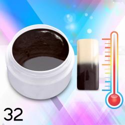 UV gely - TERMO